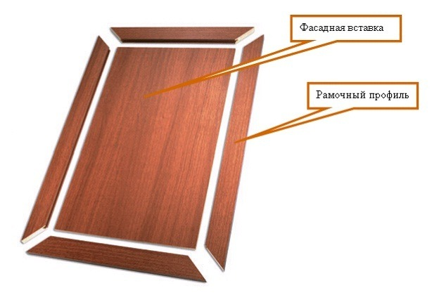 Конструкция рамочного фасада