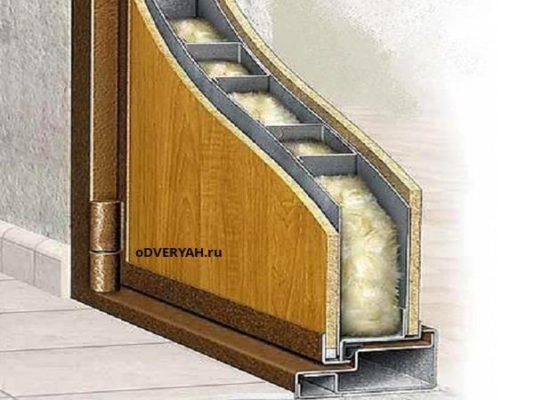 Изоляция двери