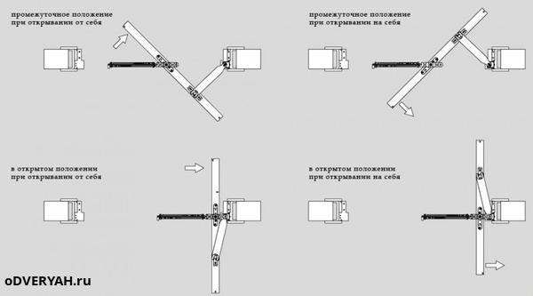 установка пружины