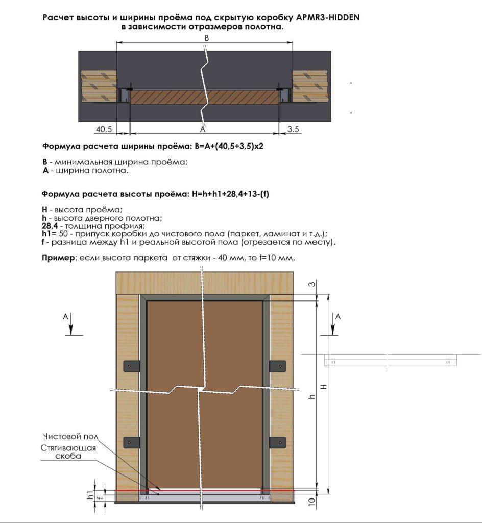 расчет ширины и высоты двери