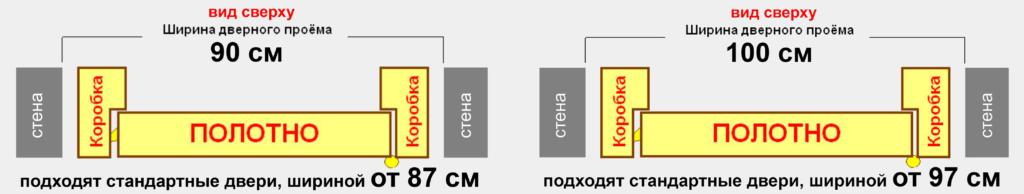 ширина двери
