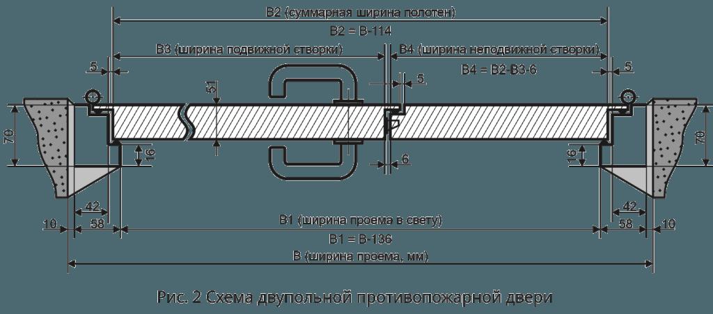 схема двупольной противопожарной двери