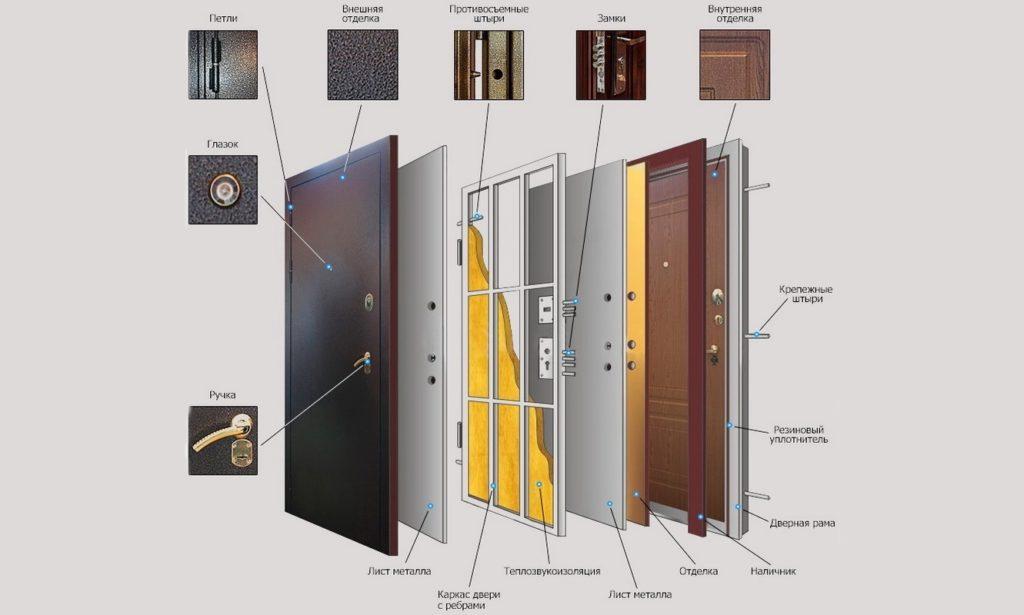 дверь металлическаяя