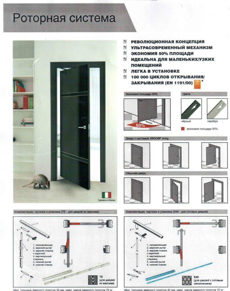 механизм рото двери