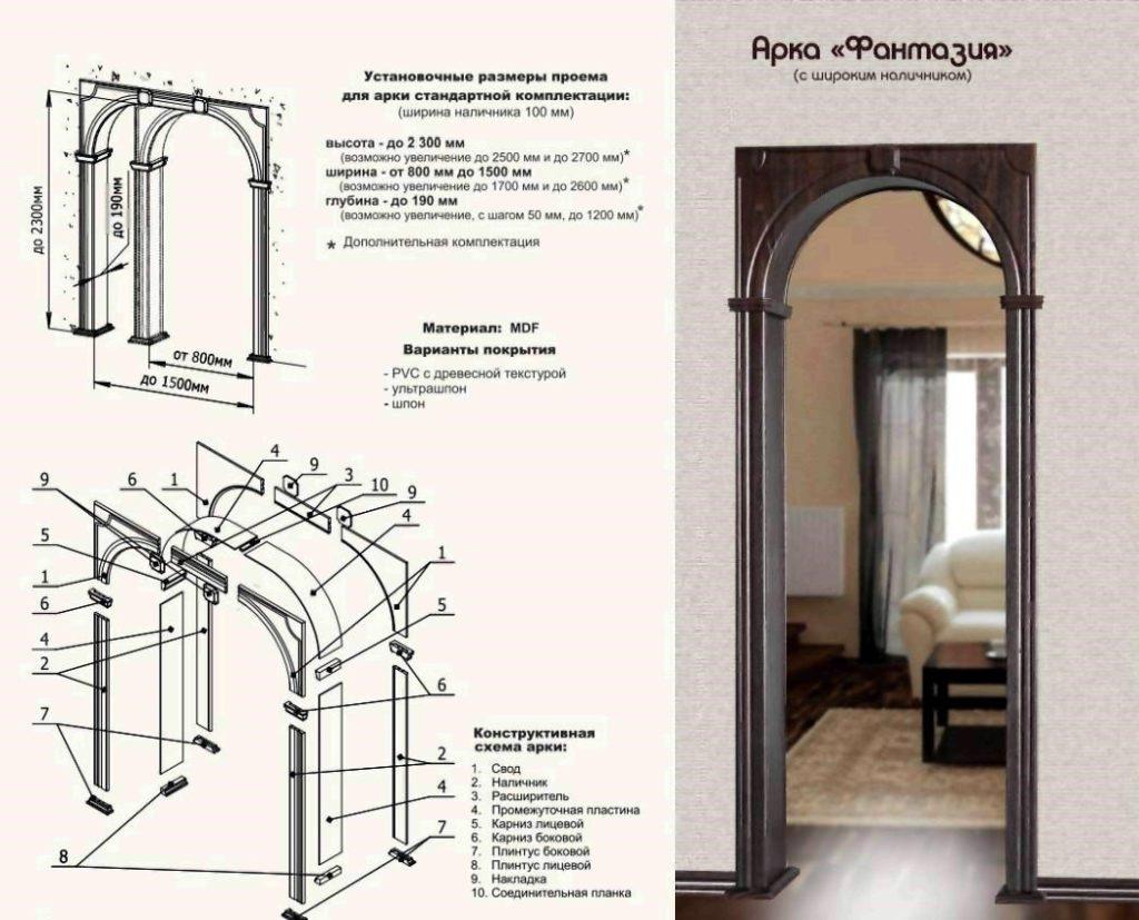 портал - арка