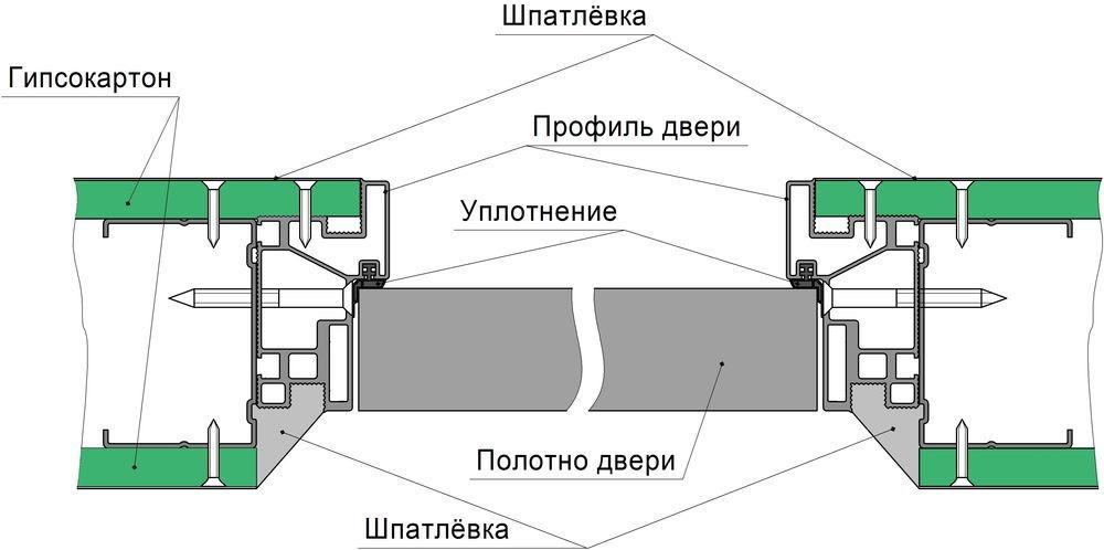 схема монтаже двери
