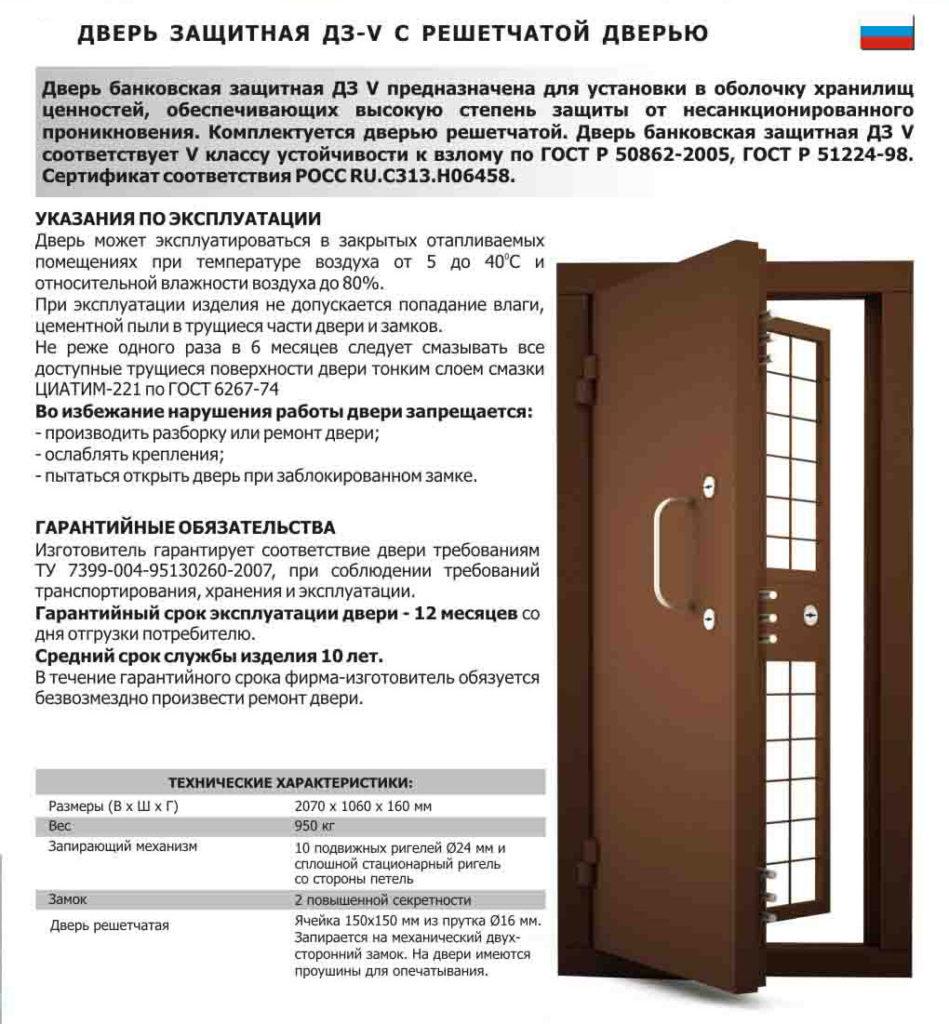 дверь бронированная